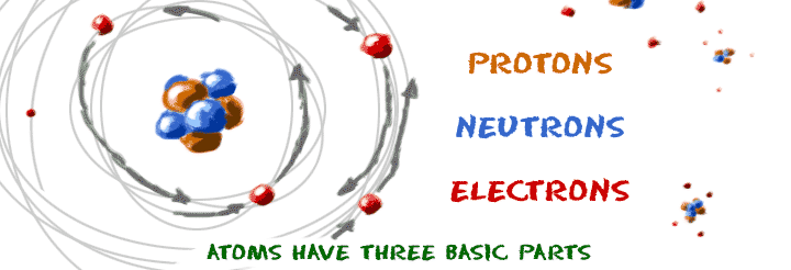 chem4kids com atoms structure Labeled Diagram of Nucleotide