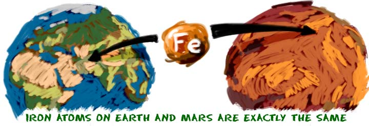 Chem4kids elements periodic table iron atoms on the earth and mars are the same urtaz Choice Image