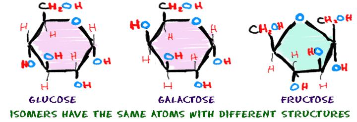 Chem4kids Matter Chemical Vs Physical Changes