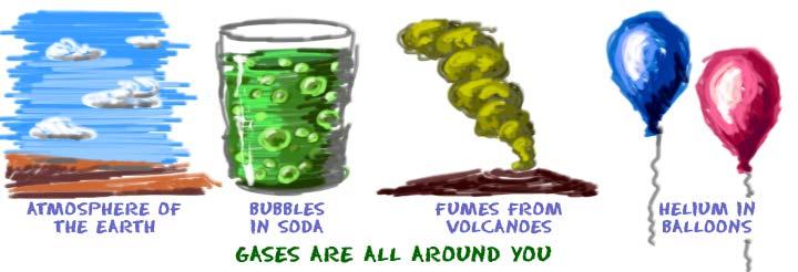 Matter Gases