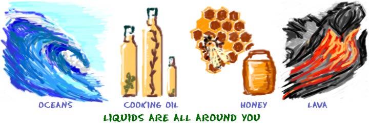 Chem4Kids.com: Matter: Liquids