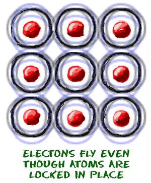 Chem4Kids com: Matter: Solids