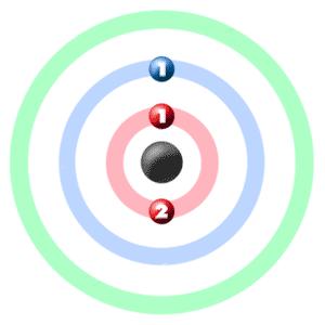 Chem4kids Com Lithium Orbital And Bonding Info