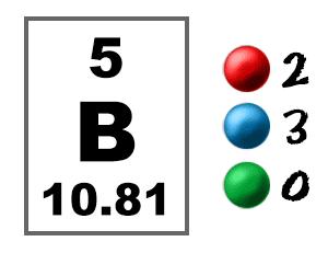 boron electron graphic