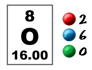 Chem4kids oxygen orbital and bonding info oxygen electron graphic urtaz Choice Image