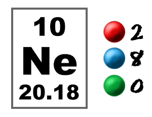 Chem4kids neon orbital and bonding info neon electron graphic urtaz Gallery