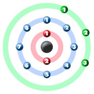 aluminum electron graphic aluminum orbital graphic